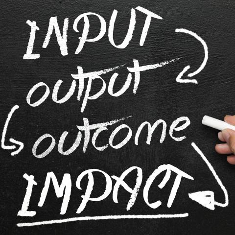"""Input, ourput, outcome, impact"" written on chalkboard"